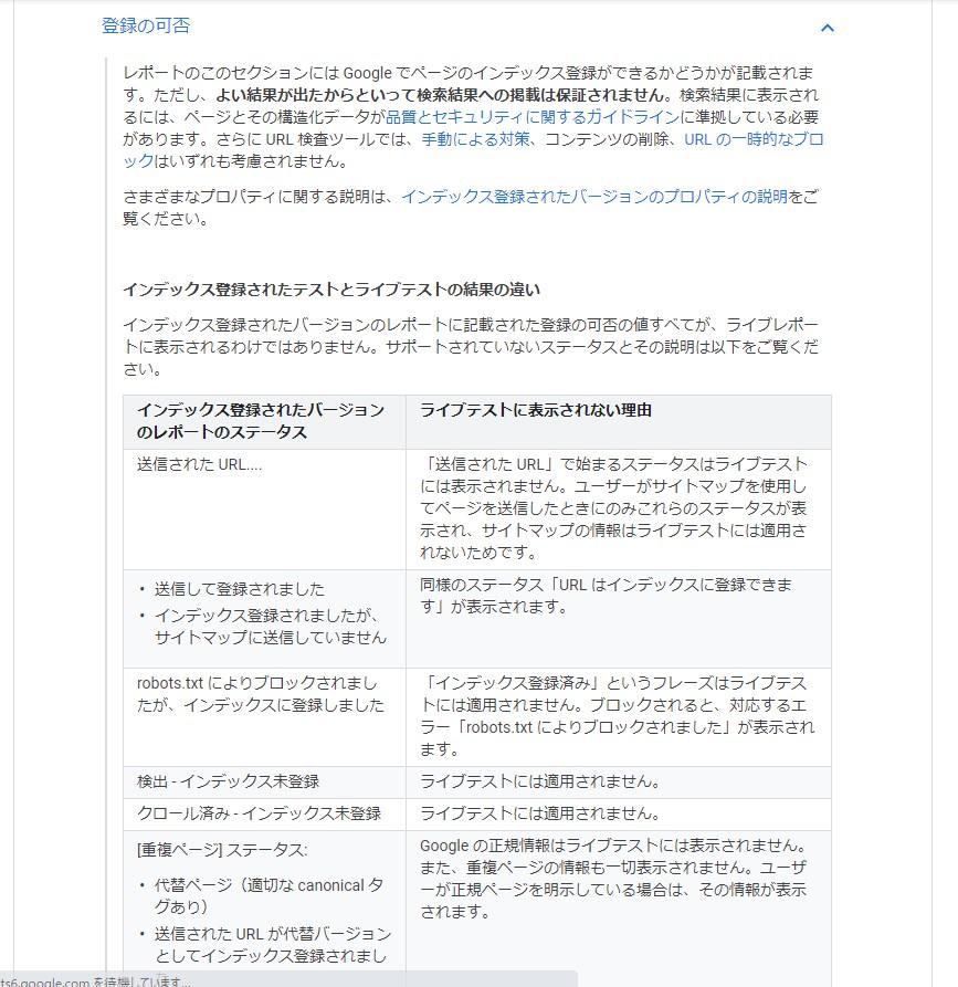 に し が インデックス 登録 ん ませ た 送信 マップ サイト まし され てい